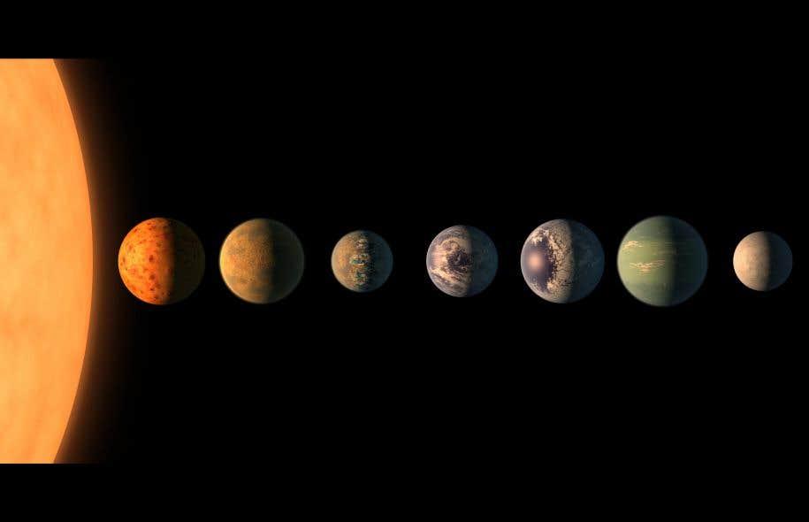 Une illustration de ce à quoi pourrait ressembler le système TRAPPIST-1, selon ce que l'on sait de taille, de la masse et de la distance orbitale des sept planètes.