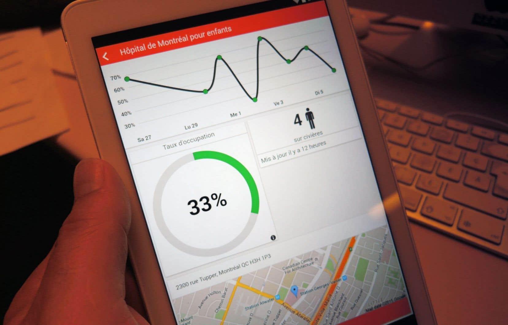 L'application Doctr géolocalise l'utilisateur, puis dévoile la liste des hôpitaux les plus près de lui, en indiquant le taux d'occupation de l'urgence et le nombre de civières.