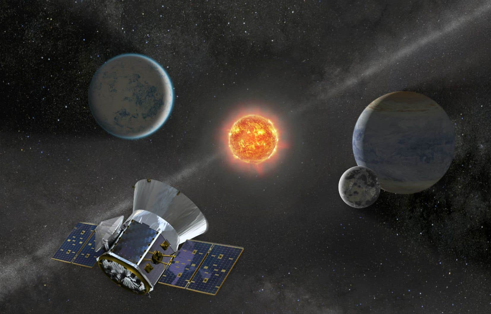 TESS repérera les exoplanètes par la méthode des transits, laquelle permet de détecter les planètes par l'obscurcissement qu'elles engendrent sur leur étoile lorsqu'elles passent devant elle.