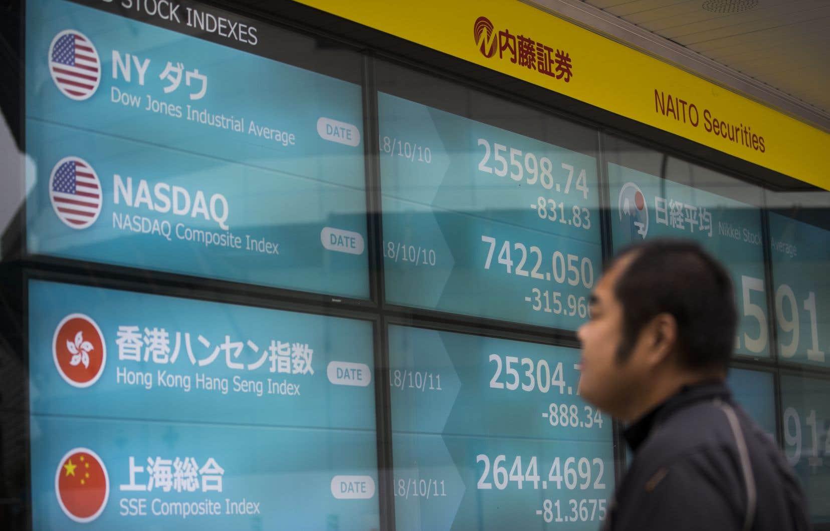Selon les résultats définitifs à la clôture, l'indice vedette de Wall Street, le Dow Jones Industrial Average, a abandonné vendredi 1,81% à 22 445,37 points.