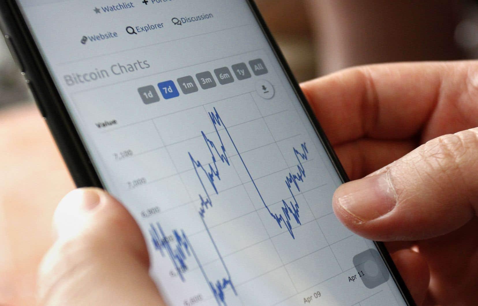 Aucune plateforme n'est actuellement reconnue en tant que Bourse de valeurs ou autrement autorisée à exercer une activité de marché ou de courtier au pays.