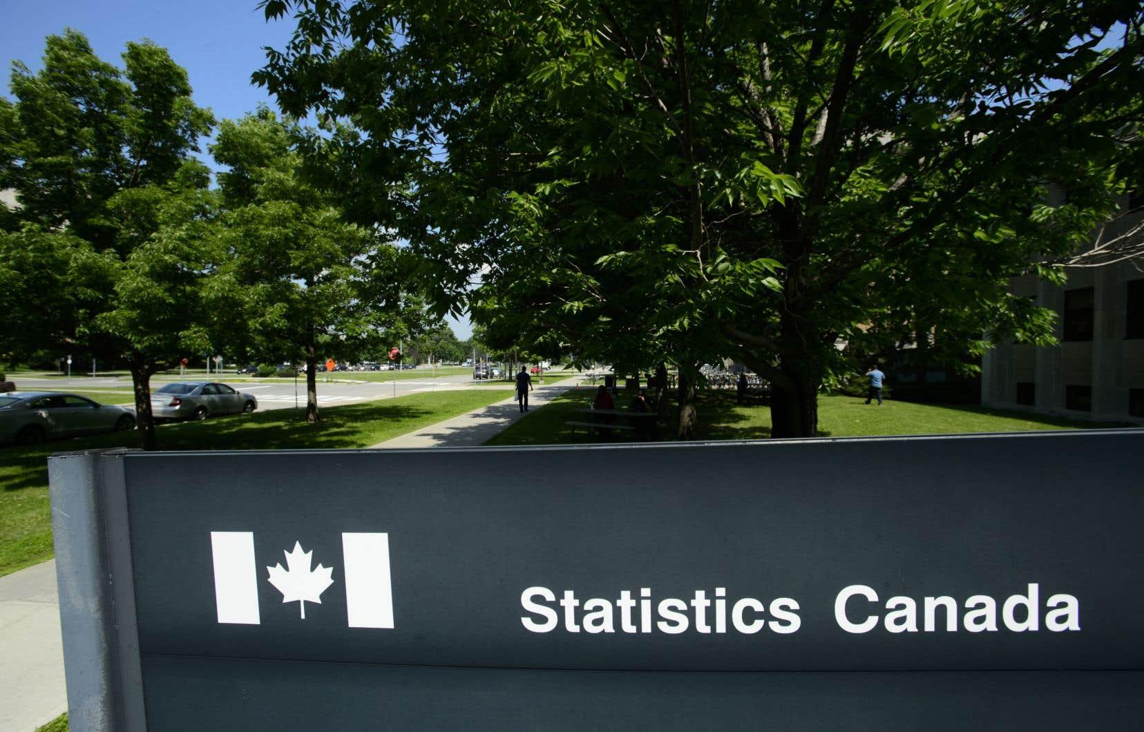 Les ventes ont baissé dans quatre des 11 sous-secteurs examinés par Statistique Canada, en raison principalement d'un recul dans les ventes des magasins d'alimentation.