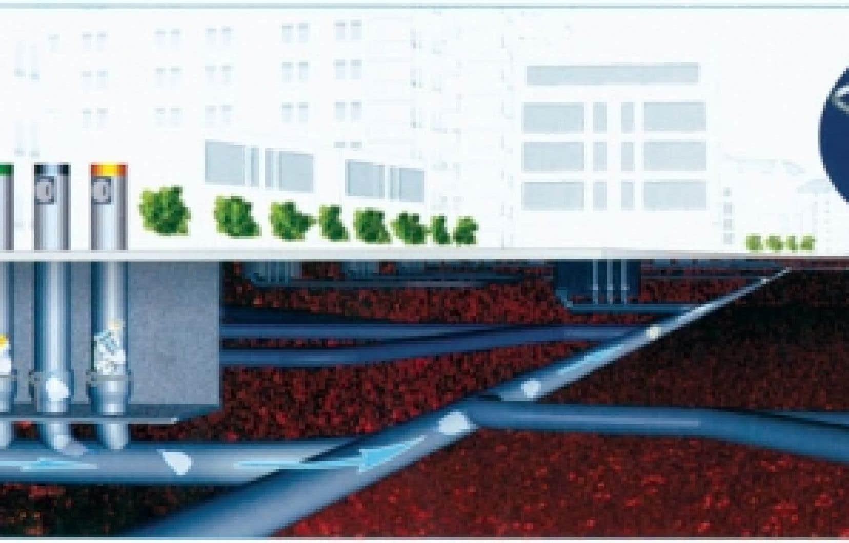 Le système Envacs dirige par différents conduits souterrains les résidus compostables, le plastique, le verre et les déchets souillés par un aménagement de conduites souterraines vers le centre de récupération. Déchets et résidus sont aspirés par de puissants moteurs électriques. Le système rend inutile la collecte des déchets avec de gros camions diesels, polluants et destructeurs du climat de la planète.<br /> <br />