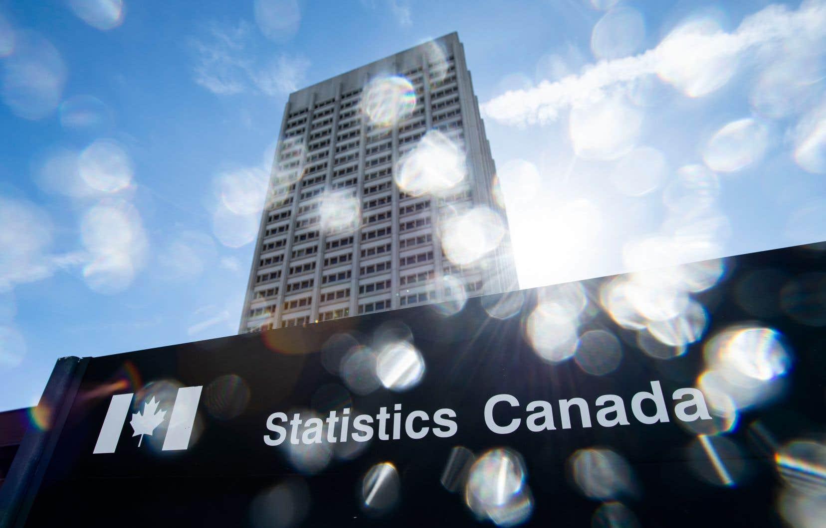 Le taux de réponse au questionnaire détaillé s'élève aux dernières nouvelles à 95,75% comparativement à 68,6% en 2011 (sous Harper) et 97,8% en 2016 (sous Trudeau).
